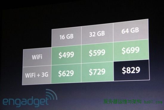 iPad 2售价